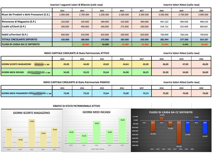 Scarica il file Excel sul capitale circolante e calcola quello della tua impresa