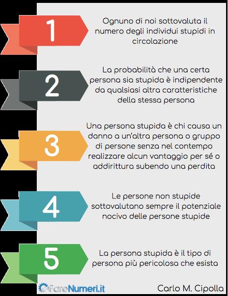 Riepilogo delle 5 leggi della stupidità secondo Carlo M. Cipolla
