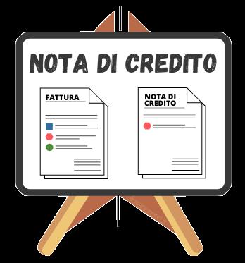 La nota di credito per annullare una fattura