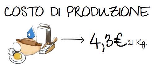 Disegno che spiega come determinare i costi di produzione