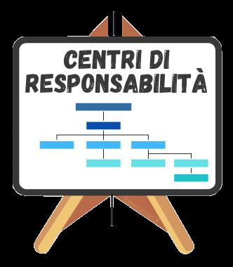 Esempi dei centri di responsabilità