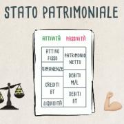 Tabella che illustrato lo stato patrimoniale riclassificato