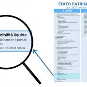 Le disponibilità liquide all'interno dello stato patrimoniale