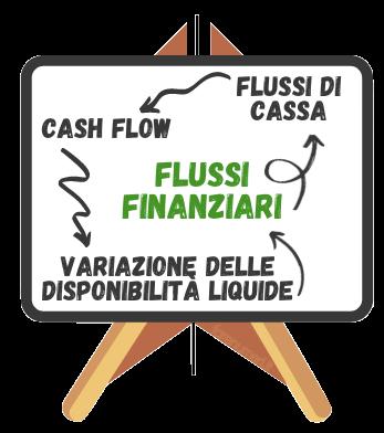 Quali sono e a cosa servono i flussi finanziari