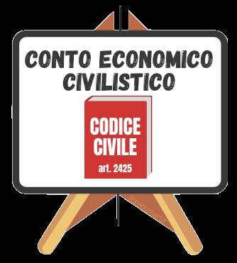 Schema del conto economico civilistico