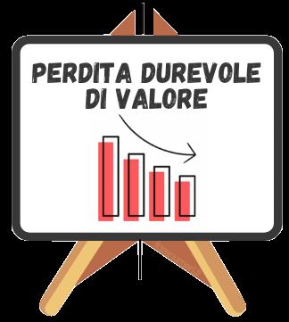 La perdita durevole di valore in contabilità e bilancio